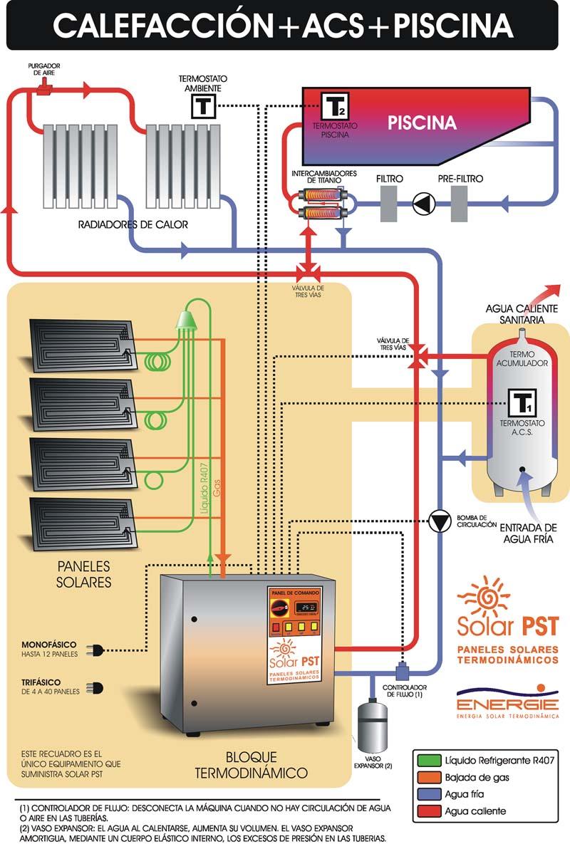 Placa solar agua caliente amazing top instalacion solar for Placas solares para calentar agua